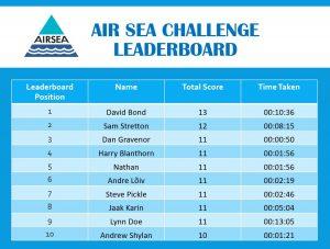 Air Sea Challenge winner
